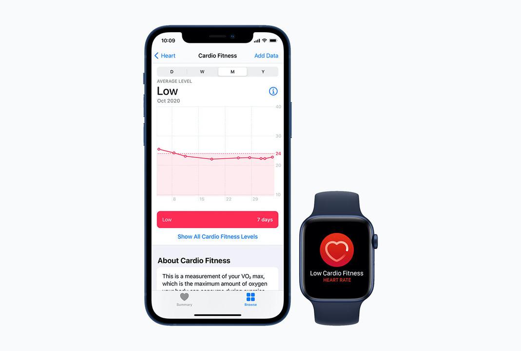 Apple Watchで自分の心肺機能を確認しよう