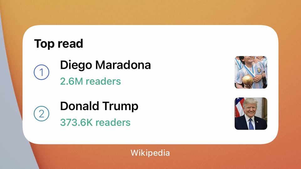 7_WikipediaTopRead