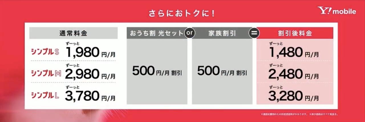 2980 円 ソフトバンク