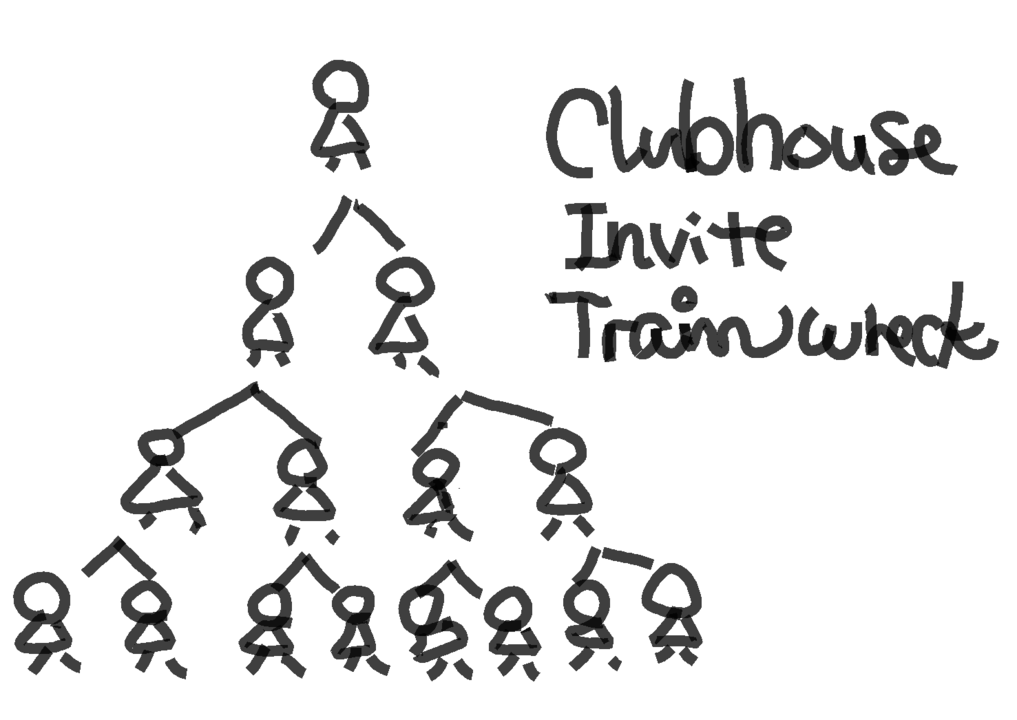 Clubhouseはやめるのも大変