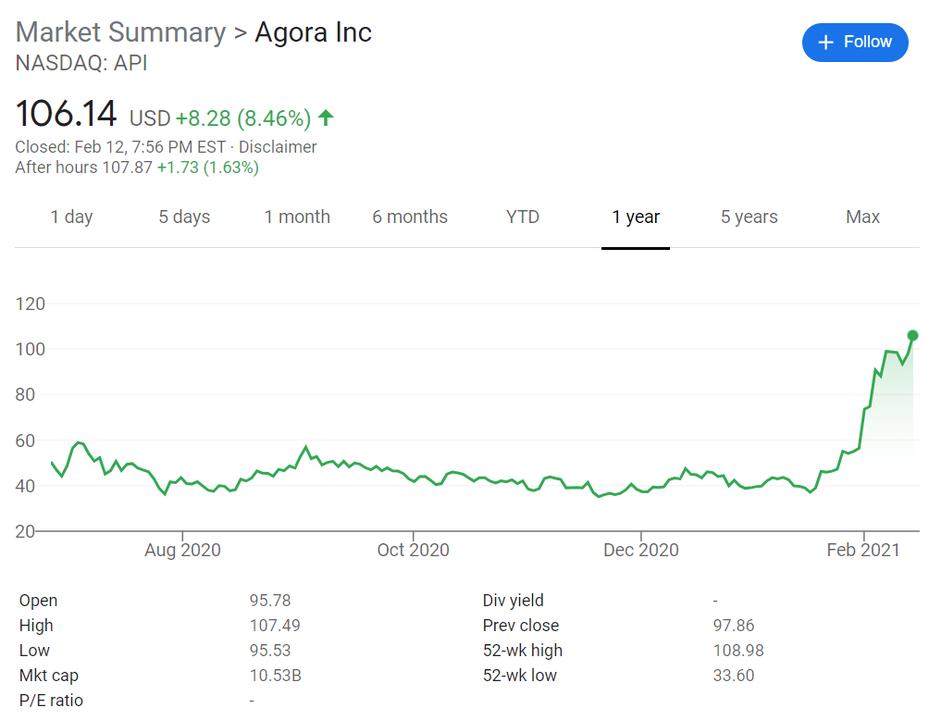 Clubhouseのデータは中国企業Agora社に送られている。スタンフォード大が警告