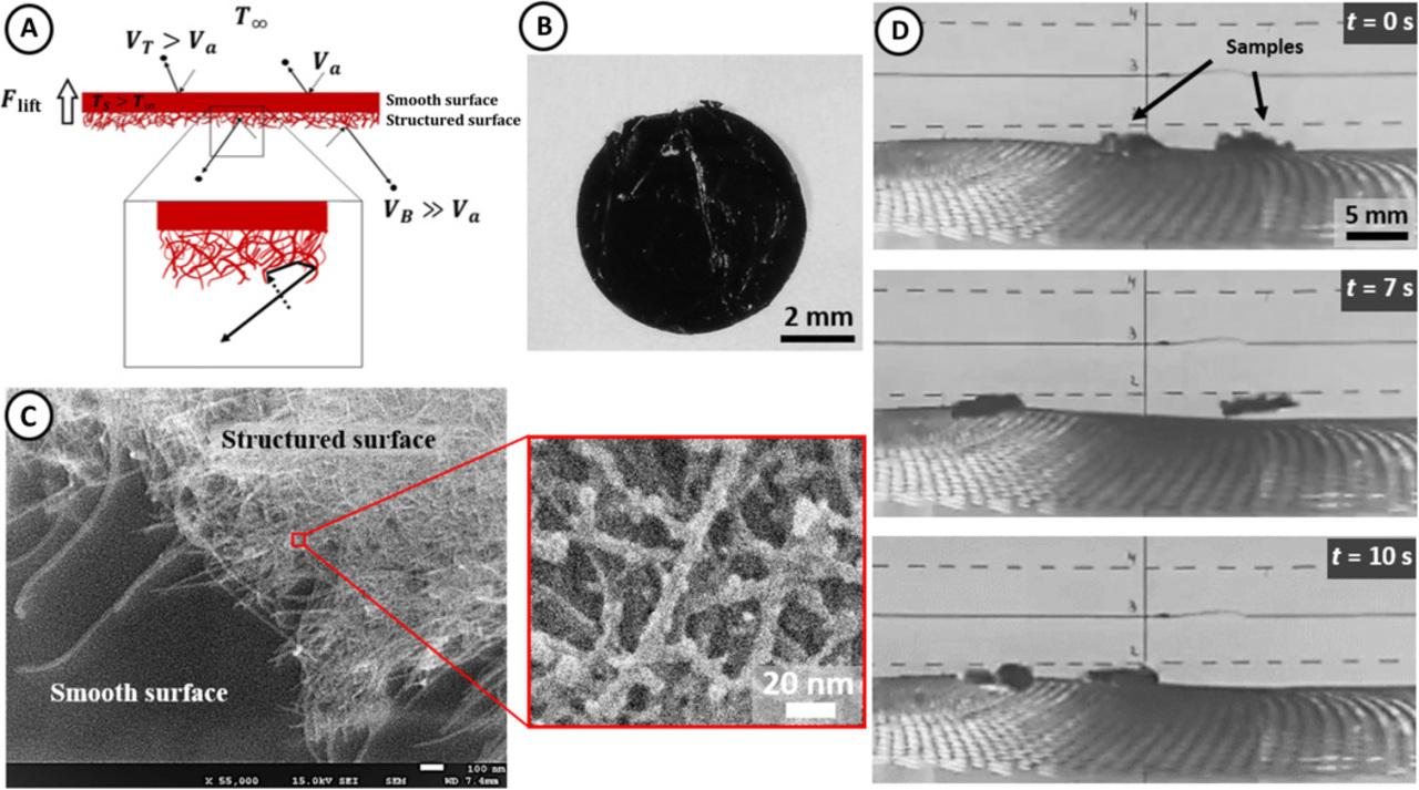 科学者が光の反応で浮いて移動する極小「空飛ぶ円盤」を発明。火星探査に使われる日が来る…かも?
