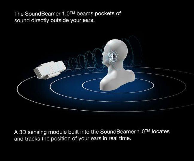 210222_soundbeamer2