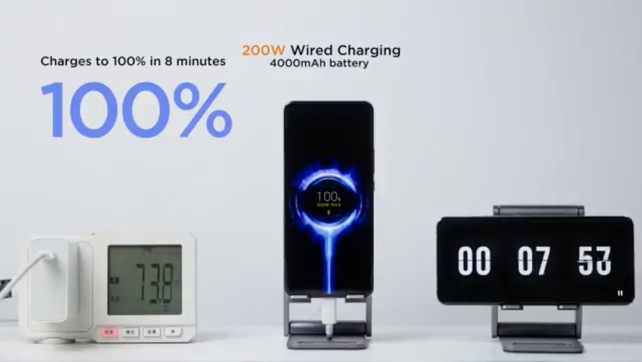 たった8分でスマホをフル充電するXiaomiの最新充電技術をご覧ください