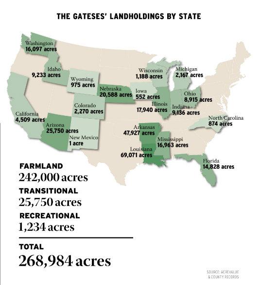 20210623Bill-Gates-Farmland