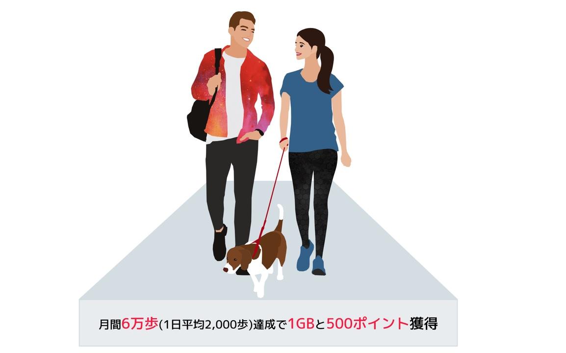 日本通信の格安プラン。6万歩くとギガとポイントが貯まる