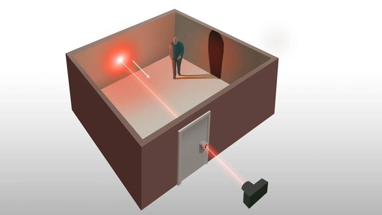 カギ穴から入り、閉ざされた室内の見えない部分まで可視化してしまう新技術