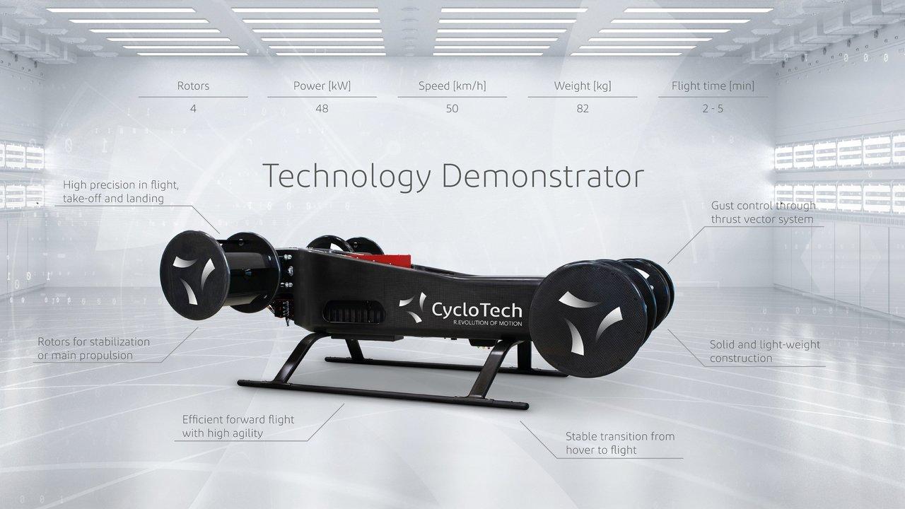 なんでこれで飛ぶの? プロペラではなくタイヤみたいなサイクロローターで宙に浮くeVTOL(電動垂直離着陸機)