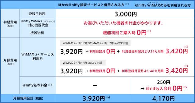 040620pricelist_wimax_2plus.jpg