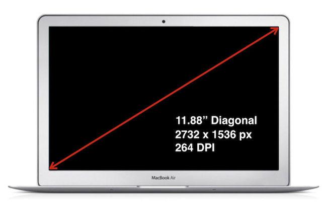 期待大! MacBook Air Retina版には2732×1536ピクセルの約12インチディスプレイが搭載されるかも?