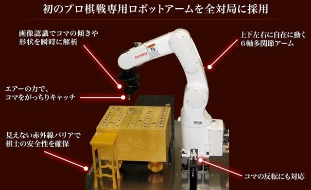 人間対ロボットアーム第2章! 次の種目は…将棋…?