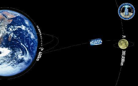 ポカリスエット、月へ飛ぶ。民間初の月面着陸を目指す「LUNAR DREAM CAPSULE PROJECT」