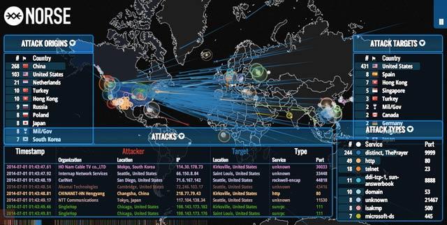 リアルタイムで見る世界サイバー攻撃大戦争