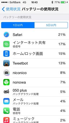 iOS 8はアプリごとのバッテリー消費率をチェックできるよ!