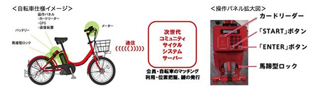 140922chiyokuru03.jpg