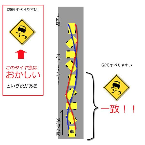 今日は雪道運転気をつけてね。ここで「すべりやすい」標識の謎を解いてみましょう
