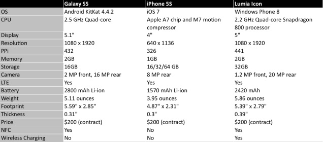 20140619amazonphonecomparison3.jpg