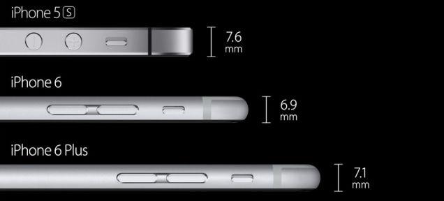 薄さで順位をつけるとiPhone 6が1位、iPhone 6 Plusが2位、iPhone 5sが3位