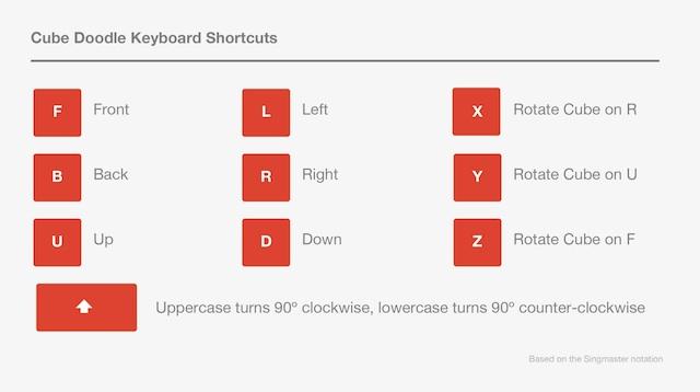 rubic_doodle_shortcut.jpg