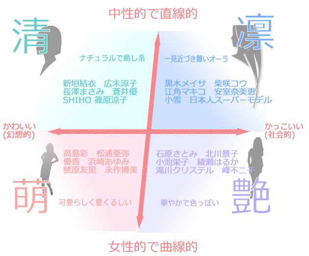 魅力マトリックス.jpg