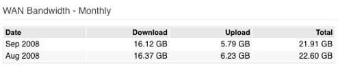 080918tomato-bandwidth.jpg