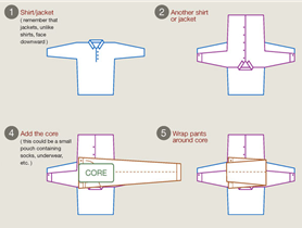 090303bundle-wrapping.png