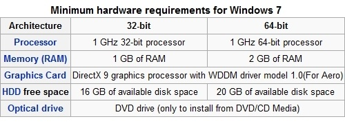 091024_hardware_requirements.jpg