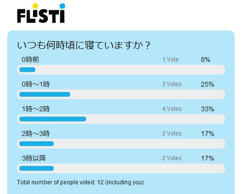 100727_flisti_result.jpg