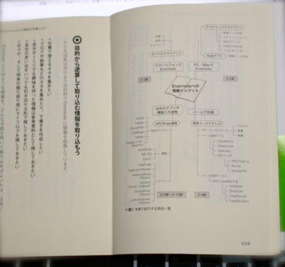 クラウドリーディング:vol.41『EVERNOTE情報整理術 情報過多時代のビジネスパーソンに贈る45の戦術』
