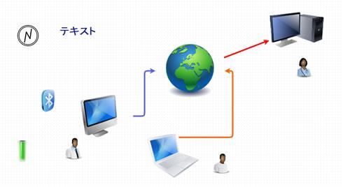 110330_diagram3.jpg