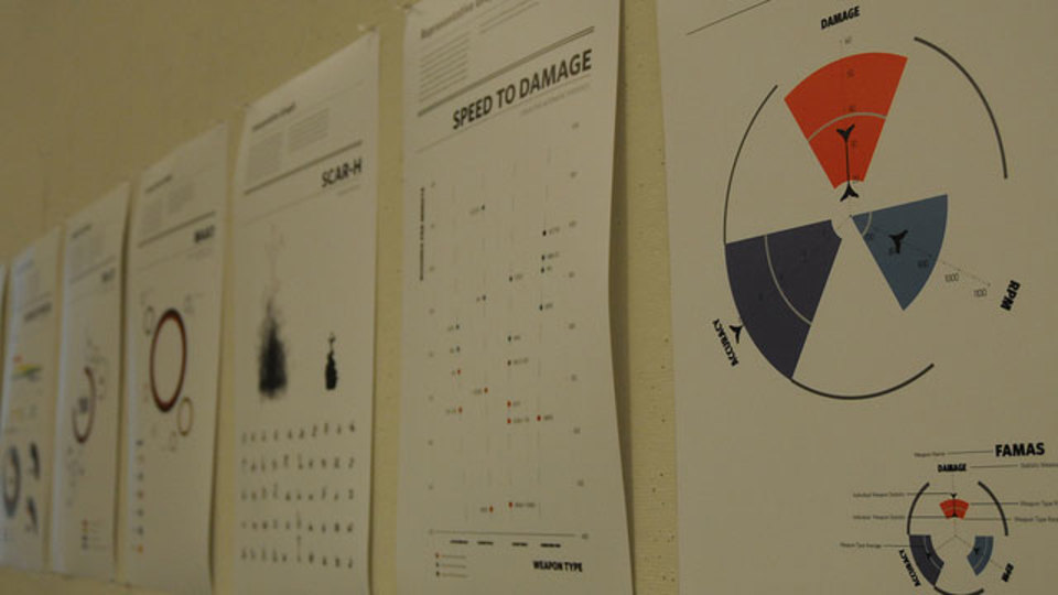 目標を達成するには客観的な記録を取って効果測定しよう