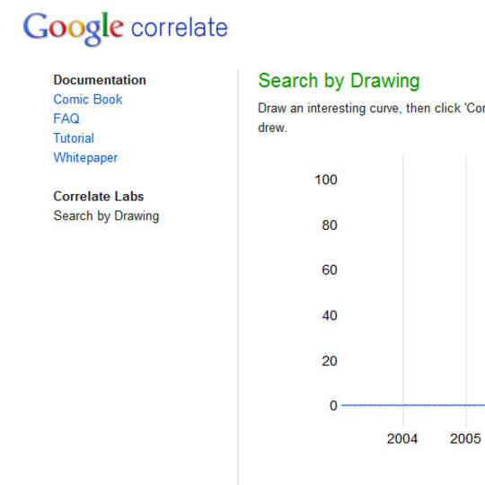 グラフを描いてトレンドを検索できるサービス「Google Correlate」