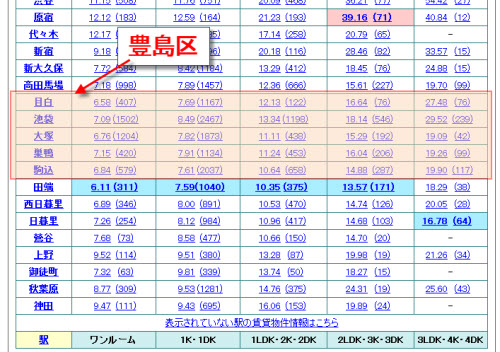 111008toshima_room.jpg