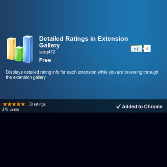 Chrome拡張機能の評価の詳細情報がひと目でわかる「Detailed Ratings in Extension Gallery」