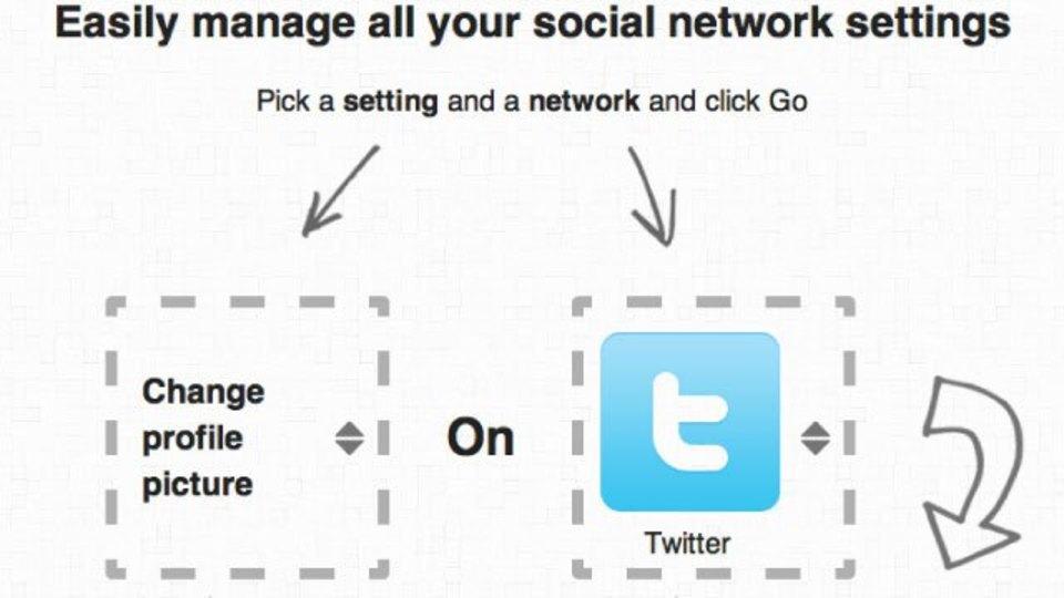 FacebookやTwitterなどのSNSの設定変更を1つのページに集約する「Bliss Control」