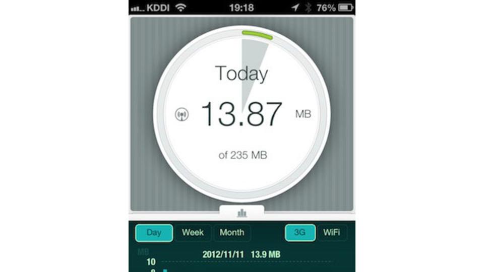 iPhone 5のデータ通信量が気になる人は『DataWiz』でチェック