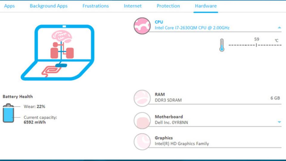 『Soluto』の便利機能~PC温度のリモート確認、Windows 8のスタート画面スキップなど