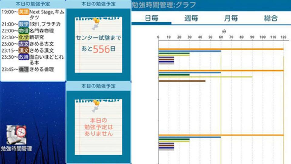 アプリで「学びの時間」をしっかり確保する『勉強時間管理』が効く!?