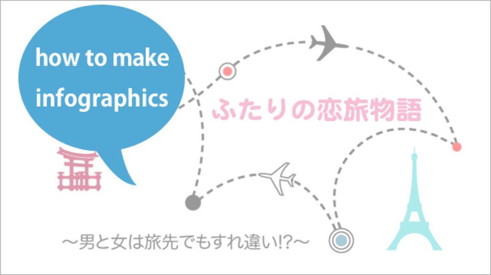 SNSと相性良し!「旅行に求めるものの違いがよくわかるインフォグラフィックス」ができるまで