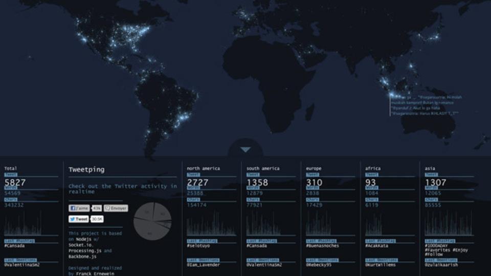 今この瞬間、世界でどのくらいつぶやかれているのかグラフィカルにわかるサービス