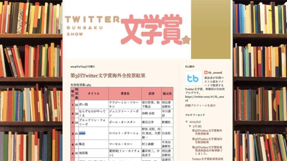中の人に聞いた〜「Twitter文学賞」は本好きがTwitter投票で集まったブックガイド