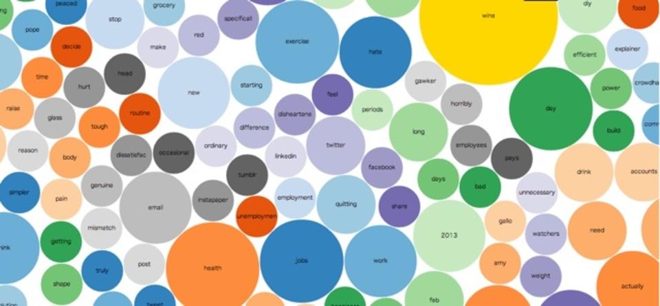 ウェブページに含まれるキーワードをビジュアルマップにしてくれるサービスが面白い!