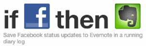 Facebookの近況アップデートをEvernoteに保存する