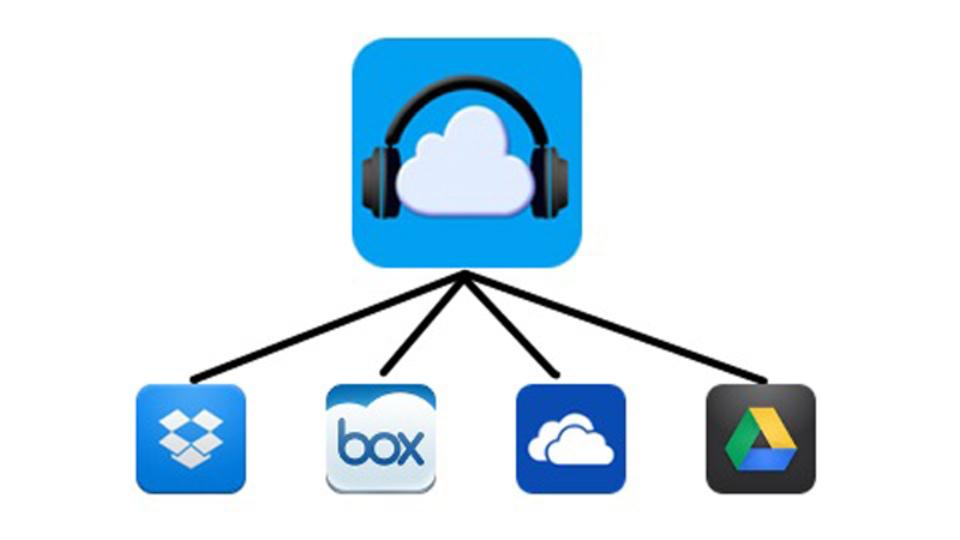 iPhoneの容量を気にせず音楽を楽しめる、クラウド活用アプリ『クラウド ミュージック プレイヤー』
