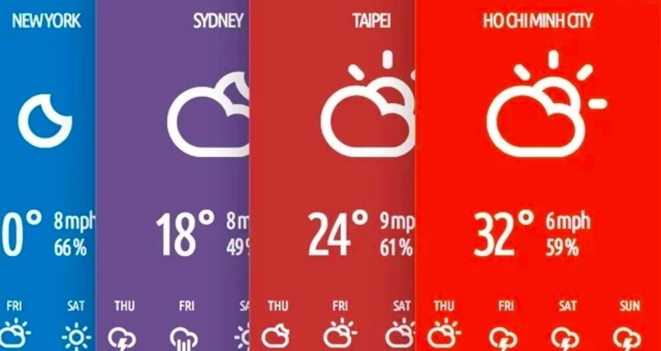 デザインも◎! 今の気温・週間天気予報をすぐに確認できるChrome拡張機能「Stormcloud」