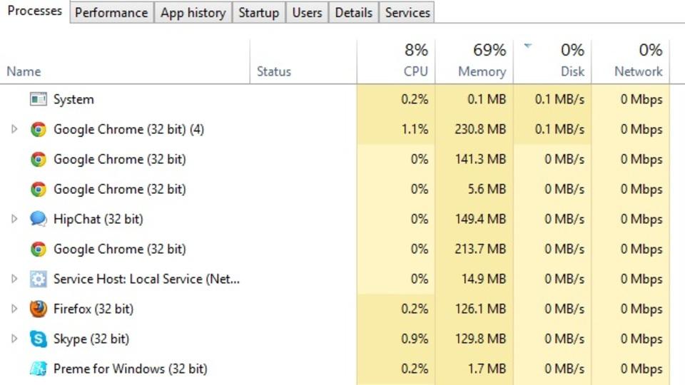 使いやすいと評判のWindows 8タスクマネージャをWindows 7で試してみよう