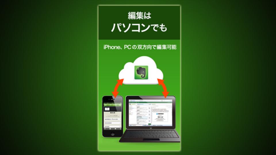 Evernoteでの名刺管理を最適化してくれるアプリ 『カードフル』