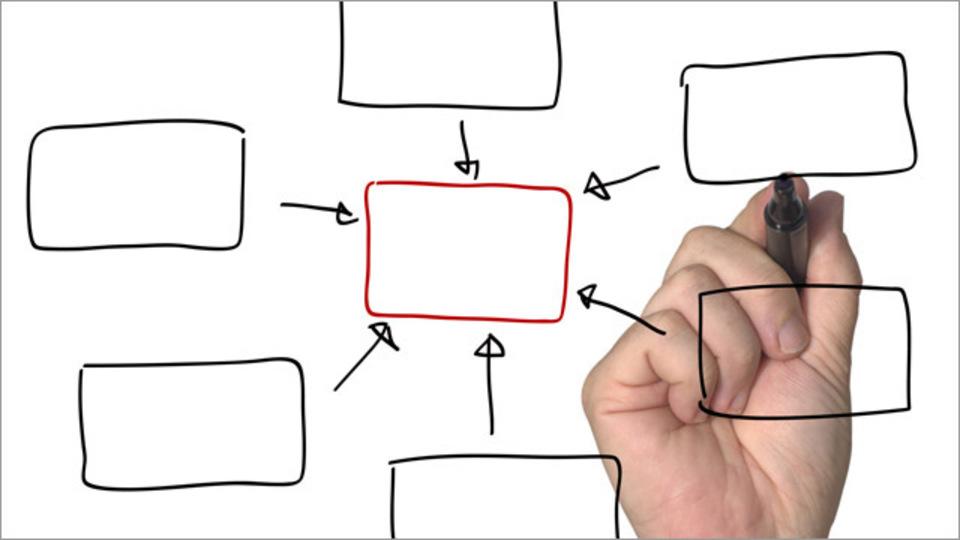 会議で使える「マインドマップ」使い方講座