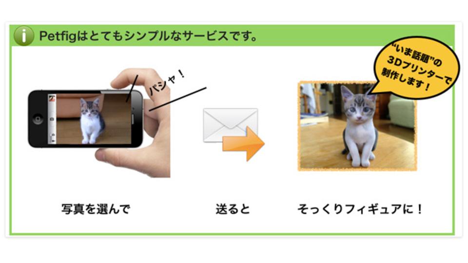 ペットの写真を送ると3Dプリンタでそっくりなフィギュアを作ってくれるサービス「Petfig」
