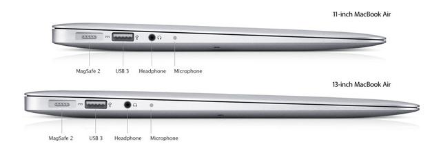 Bluetoothに対応している周辺機器をよく使うなら